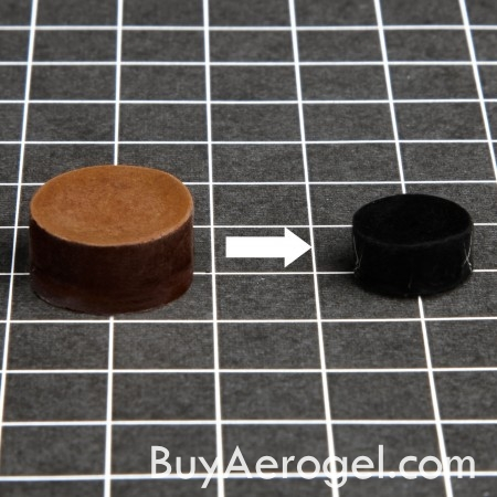 RF Aerogel from Aerogel Technologies